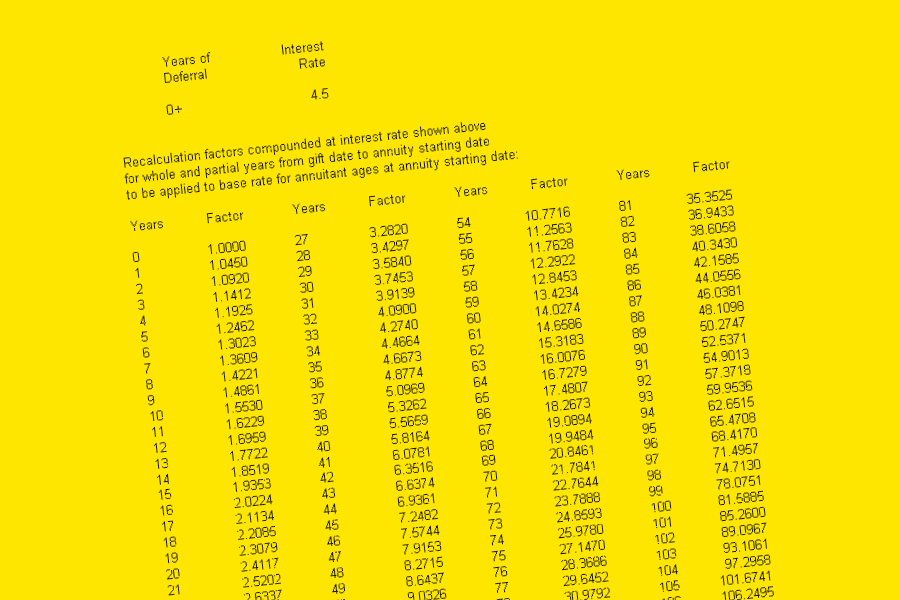 Charitable Gift Annuity Rate Table Example